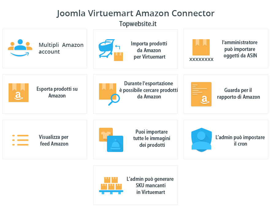 joomla virtuemart amazon conneti il tuo ecommerce ad amazon